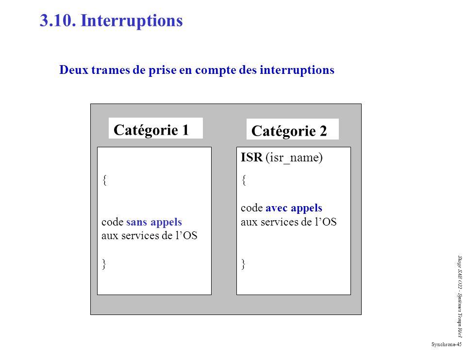 3.10. Interruptions Catégorie 1 Catégorie 2
