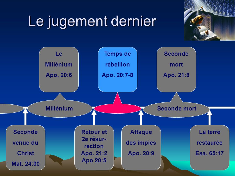 Le jugement dernier Le Millénium Apo. 20:6 Temps de rébellion