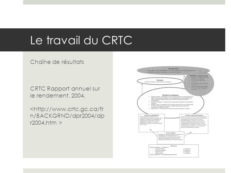 Le travail du CRTC Chaîne de résultats