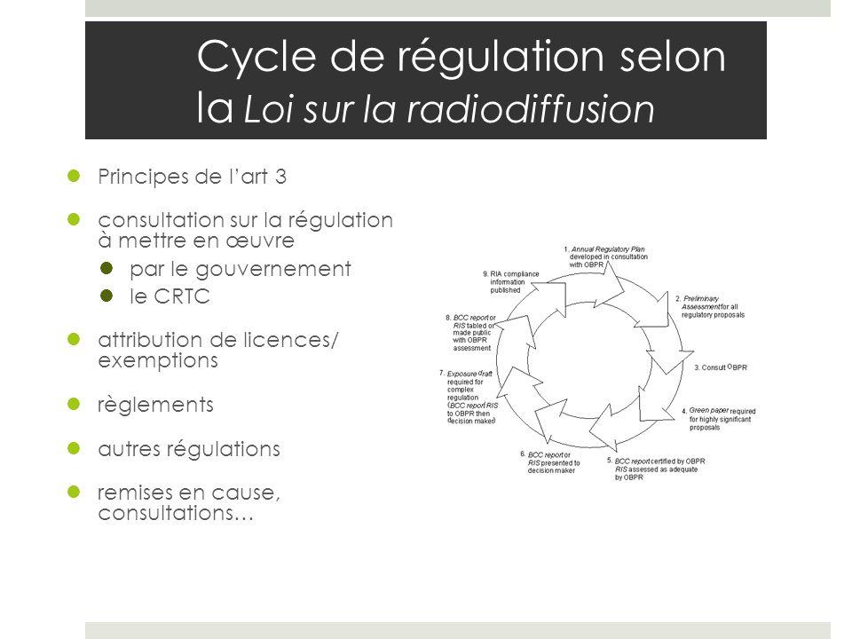 Cycle de régulation selon la Loi sur la radiodiffusion