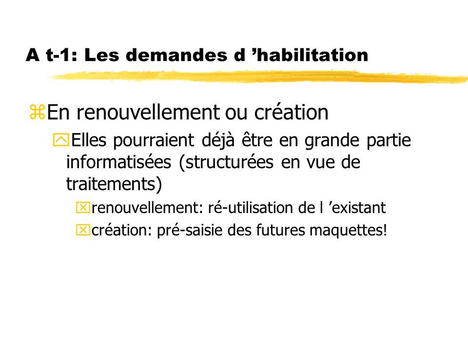 A t-1: Les demandes d 'habilitation