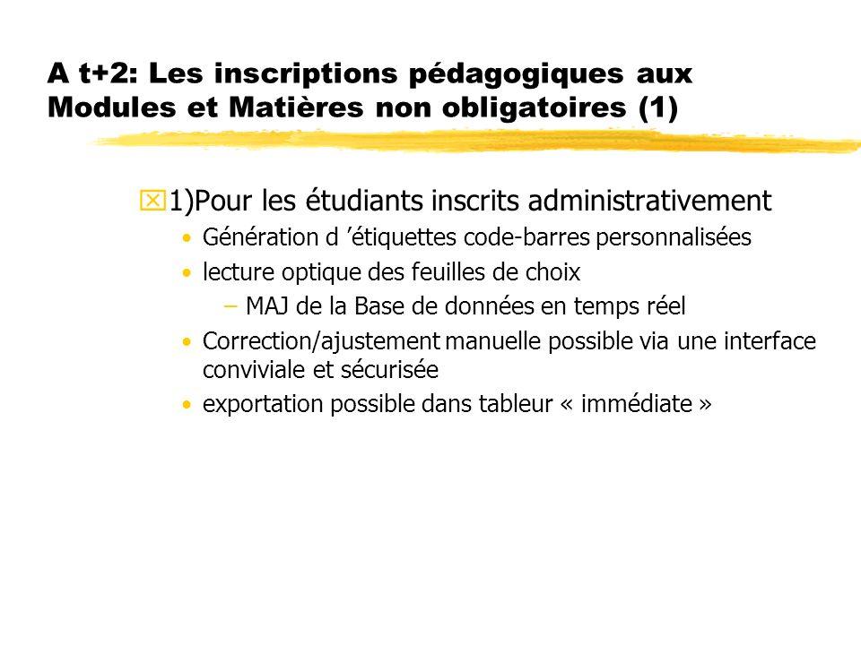 1)Pour les étudiants inscrits administrativement