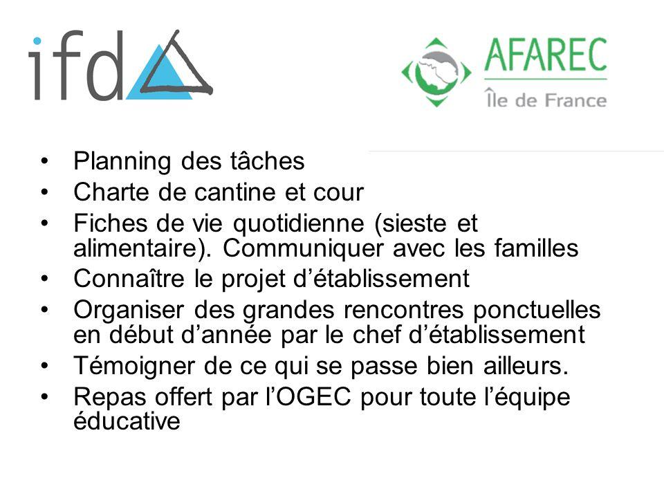 Planning des tâches Charte de cantine et cour. Fiches de vie quotidienne (sieste et alimentaire). Communiquer avec les familles.