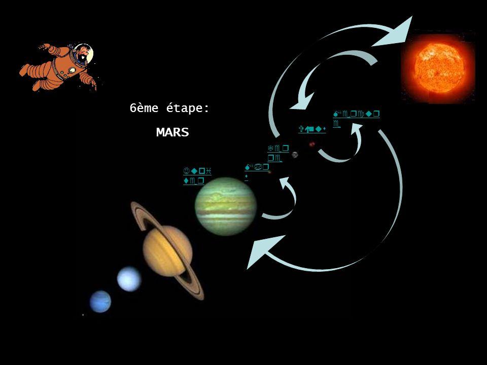 Mars MARS 6ème étape: Mercure Vénus Terre Jupiter