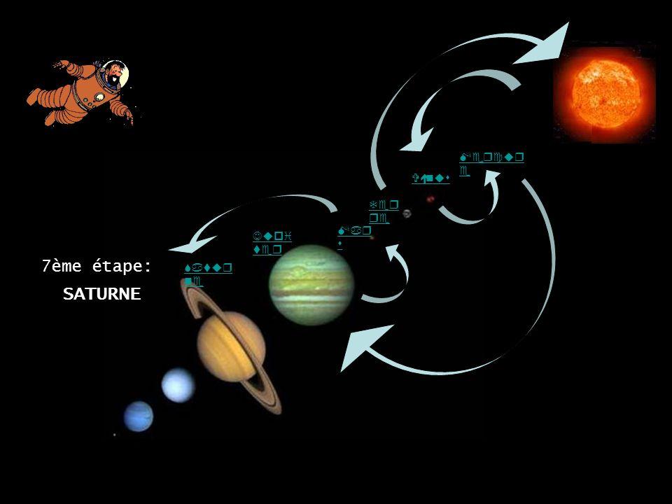 Mercure Vénus Terre Mars Jupiter 7ème étape: Saturne SATURNE