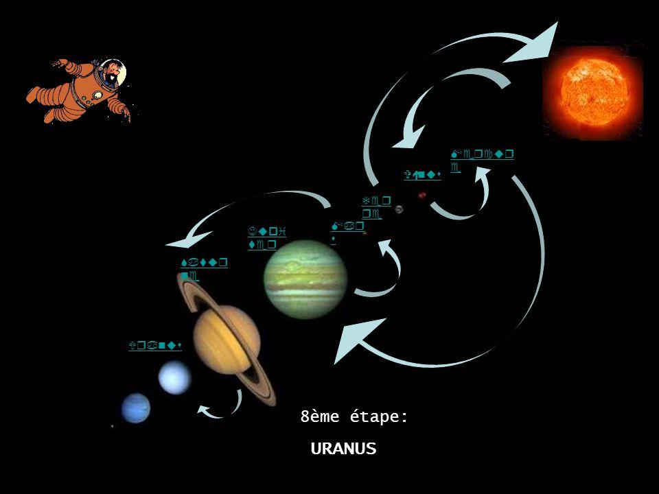 Mercure Vénus Terre Mars Jupiter Saturne Uranus URANUS 8ème étape: