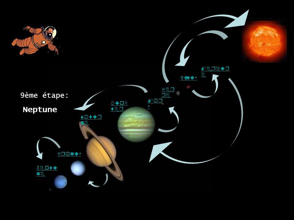 Neptune 9ème étape: Mercure Vénus Terre Mars Jupiter Saturne Uranus