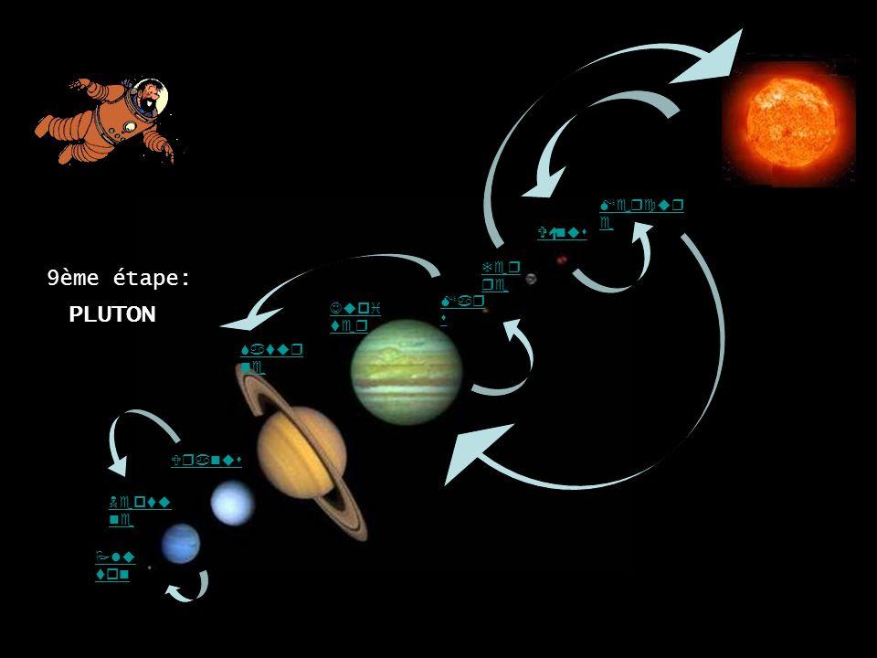 PLUTON 9ème étape: Mercure Vénus Terre Mars Jupiter Saturne Uranus