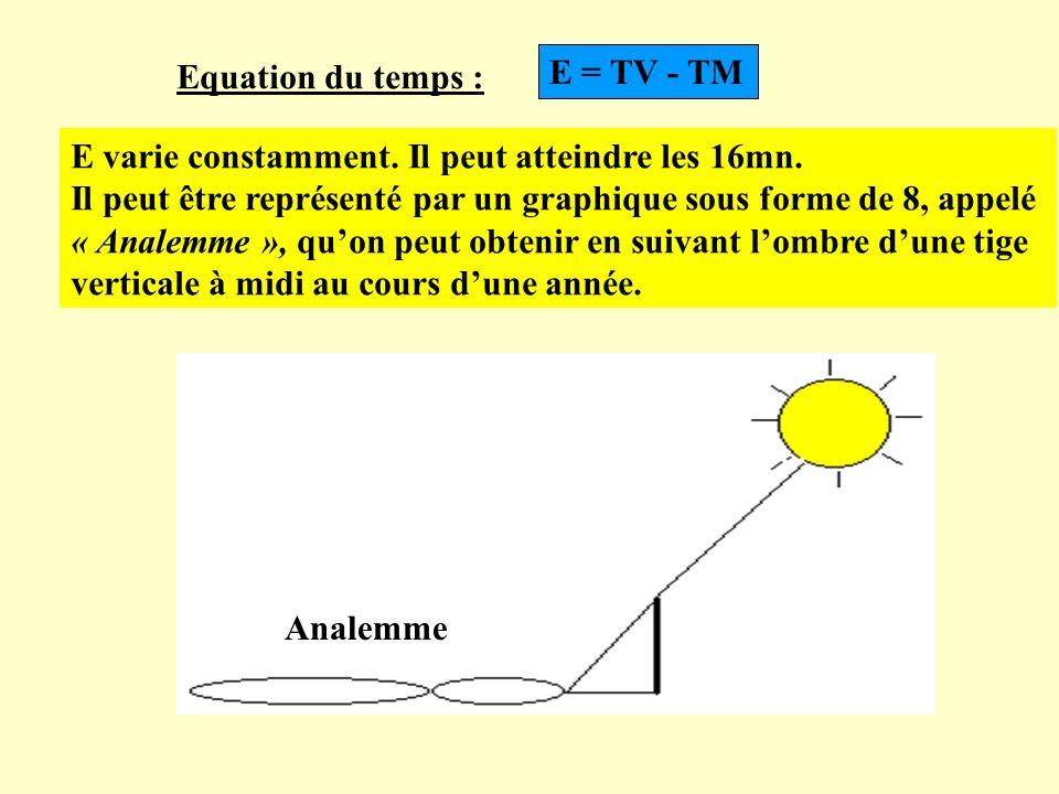Equation du temps : E = TV - TM. E varie constamment. Il peut atteindre les 16mn. Il peut être représenté par un graphique sous forme de 8, appelé.