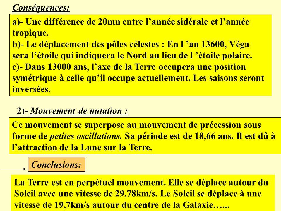 Conséquences: a)- Une différence de 20mn entre l'année sidérale et l'année tropique. b)- Le déplacement des pôles célestes : En l 'an 13600, Véga.