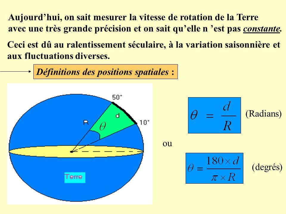 Aujourd'hui, on sait mesurer la vitesse de rotation de la Terre