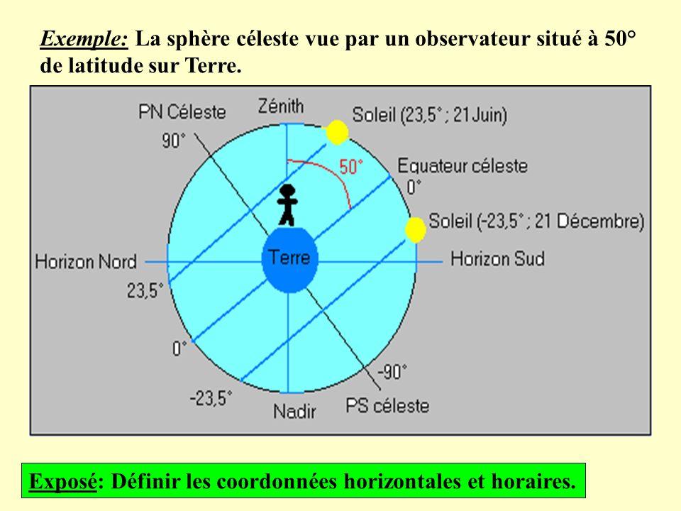 Exemple: La sphère céleste vue par un observateur situé à 50°