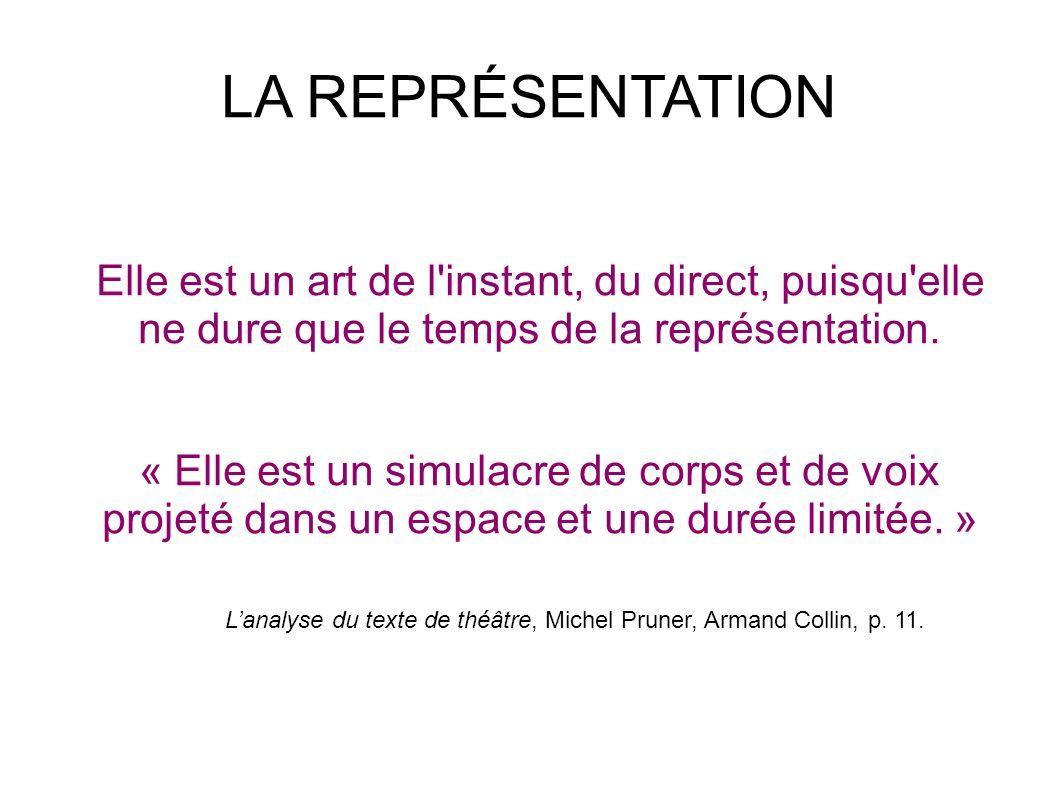 L'analyse du texte de théâtre, Michel Pruner, Armand Collin, p. 11.