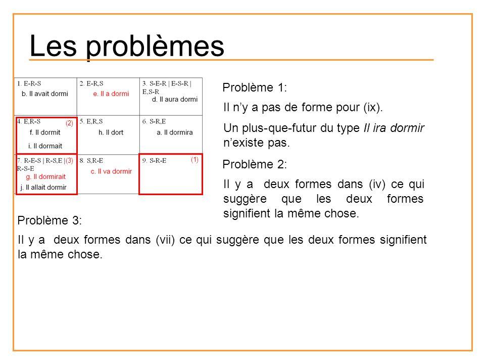 Les problèmes Problème 1: Il n'y a pas de forme pour (ix).