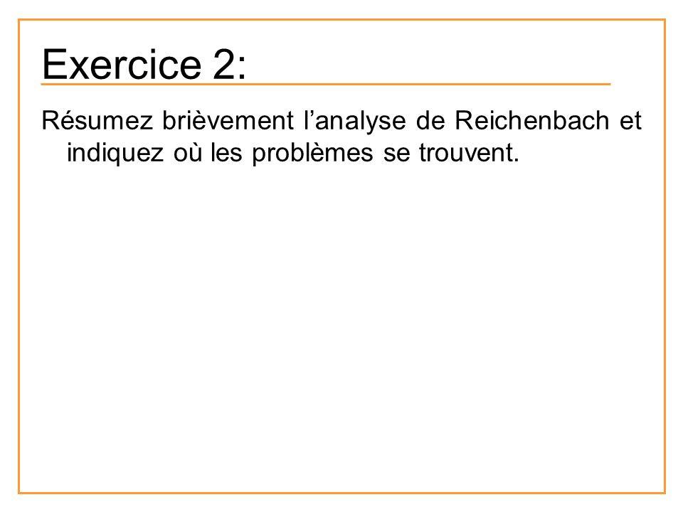 Exercice 2: Résumez brièvement l'analyse de Reichenbach et indiquez où les problèmes se trouvent.