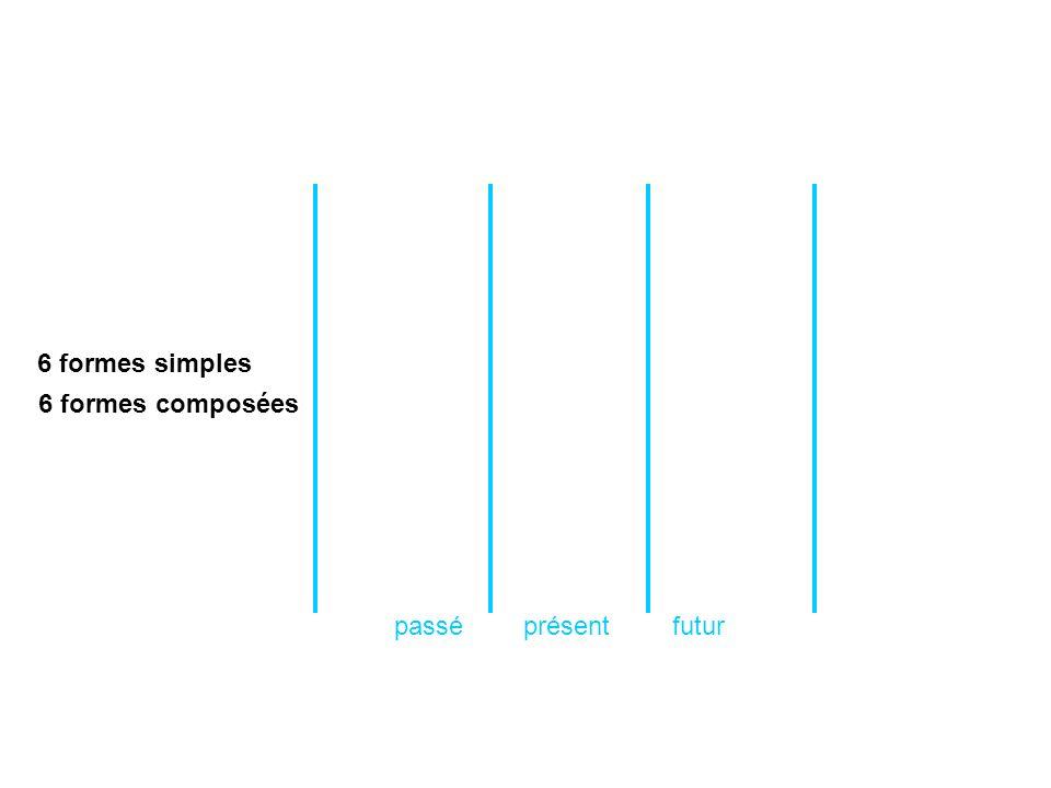 6 formes simples 6 formes composées passé présent futur