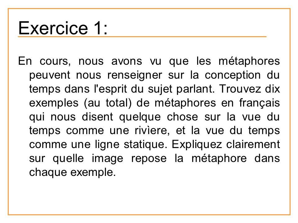 Exercice 1: