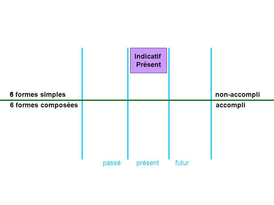 Indicatif Présent 6 5 formes simples non-accompli 6 formes composées accompli passé présent futur