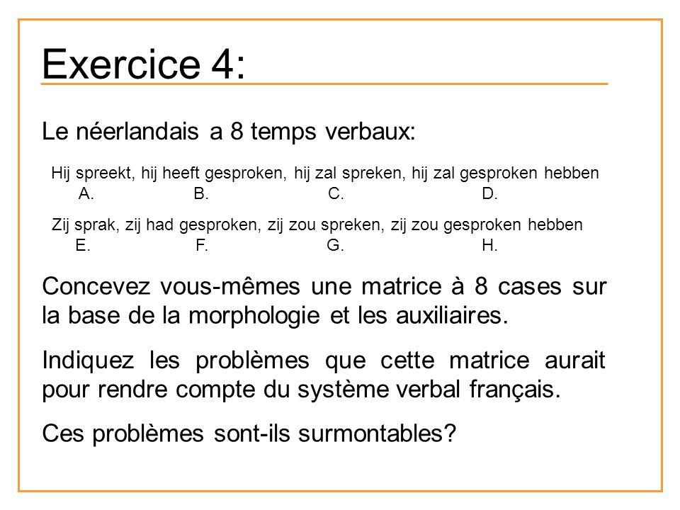 Exercice 4: Le néerlandais a 8 temps verbaux: