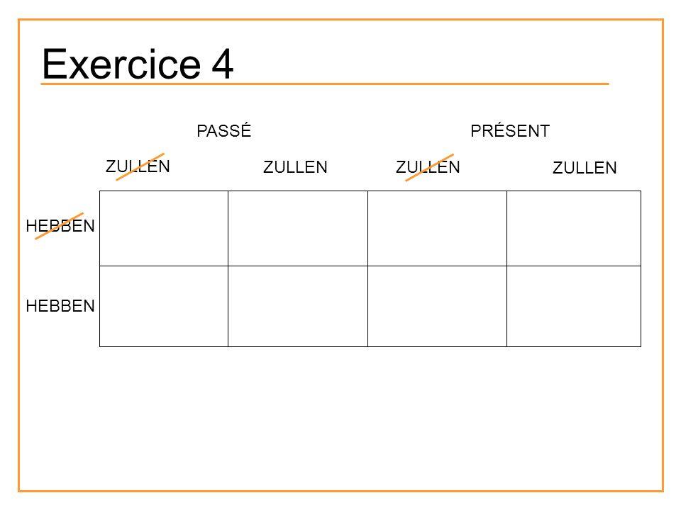 Exercice 4 PASSÉ PRÉSENT ZULLEN ZULLEN ZULLEN ZULLEN HEBBEN HEBBEN