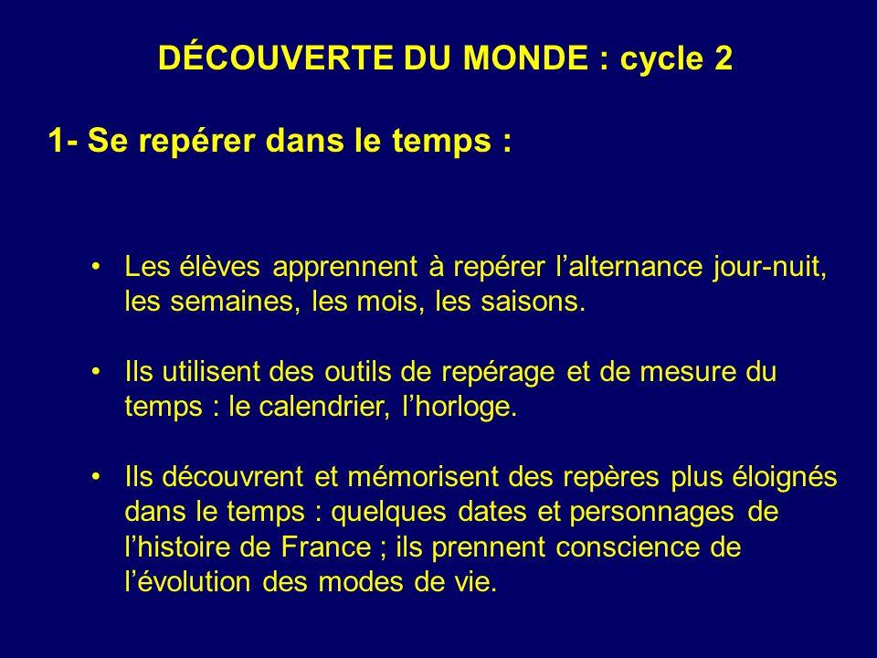 DÉCOUVERTE DU MONDE : cycle 2