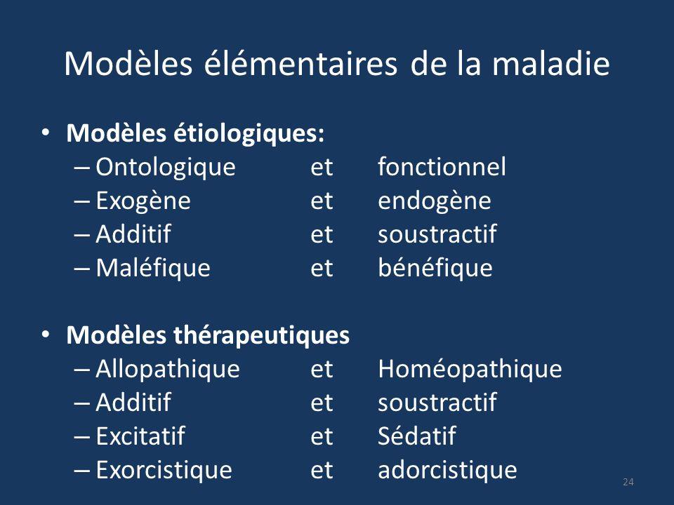 Modèles élémentaires de la maladie