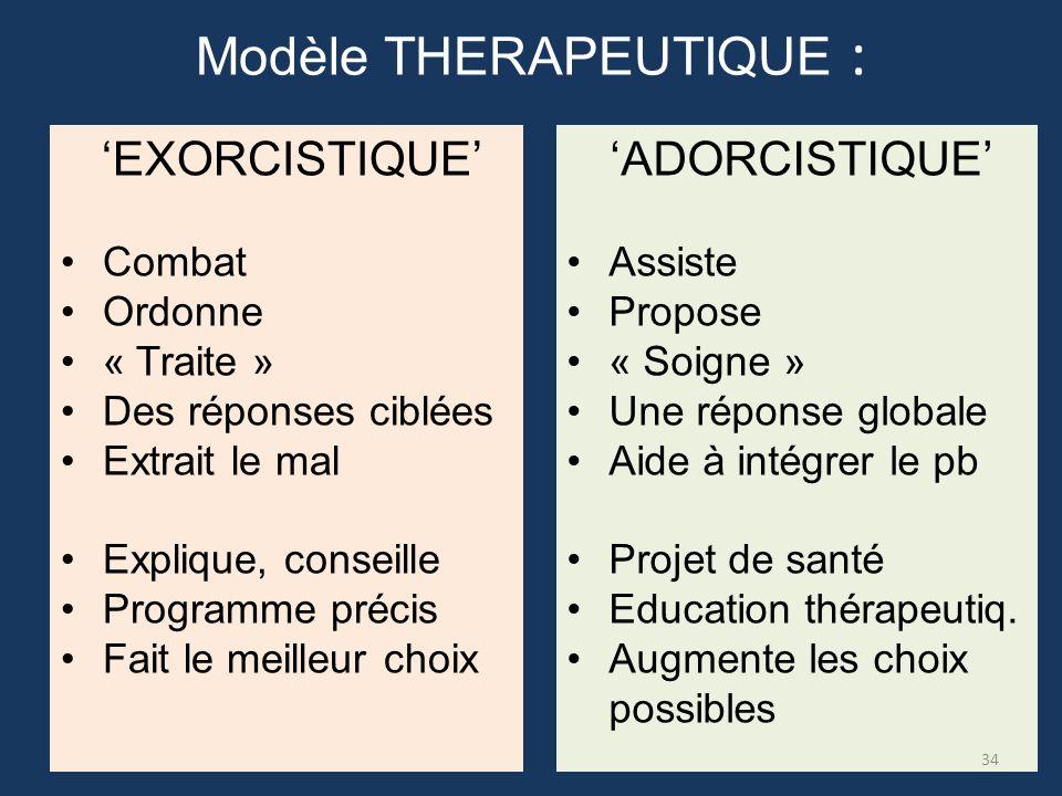 Modèle THERAPEUTIQUE :