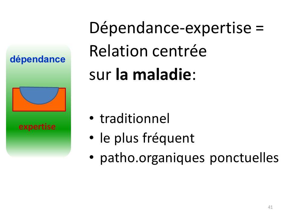 Dépendance-expertise = Relation centrée sur la maladie:
