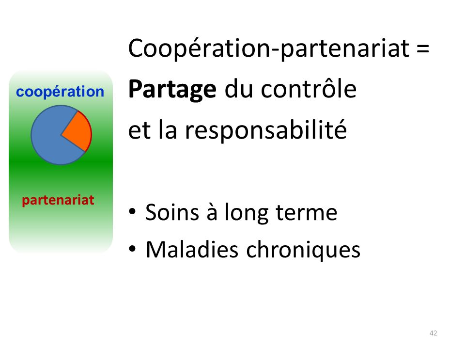 Coopération-partenariat = Partage du contrôle et la responsabilité