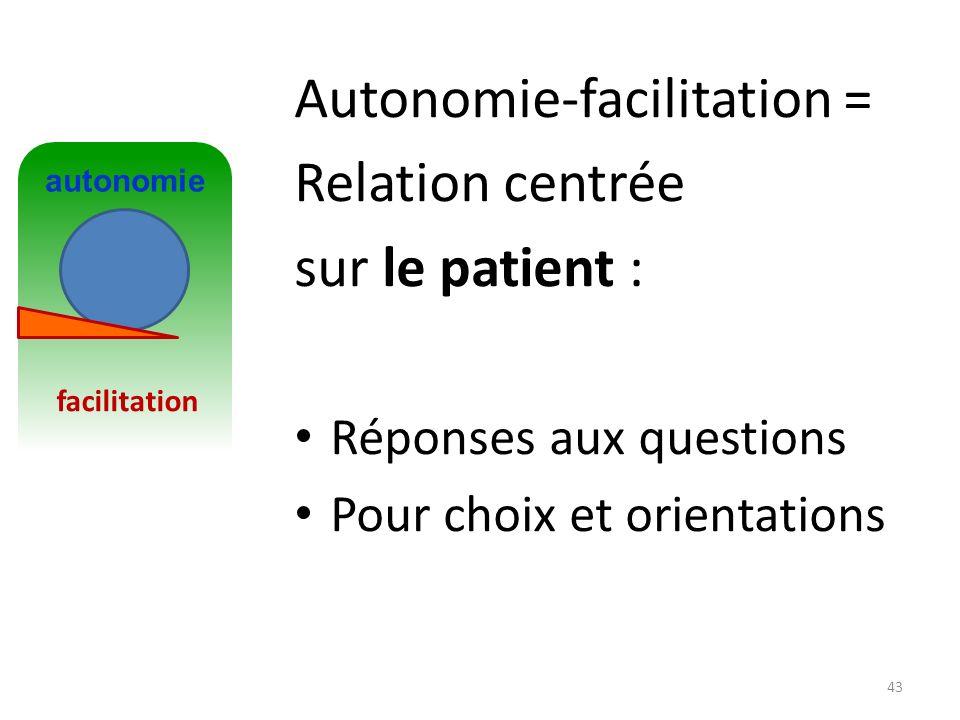 Autonomie-facilitation = Relation centrée sur le patient :