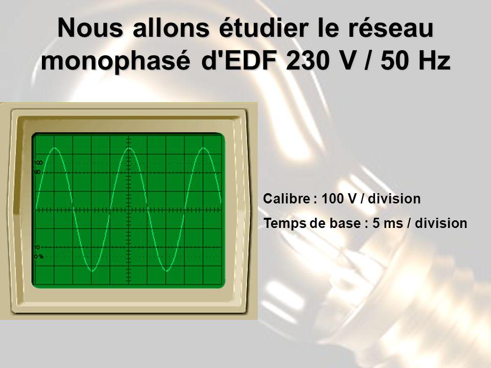 Nous allons étudier le réseau monophasé d EDF 230 V / 50 Hz