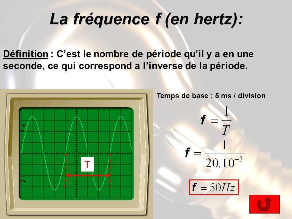 La fréquence f (en hertz):