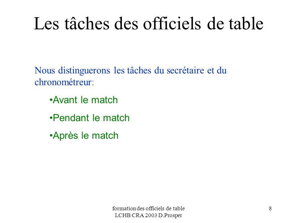 Les tâches des officiels de table