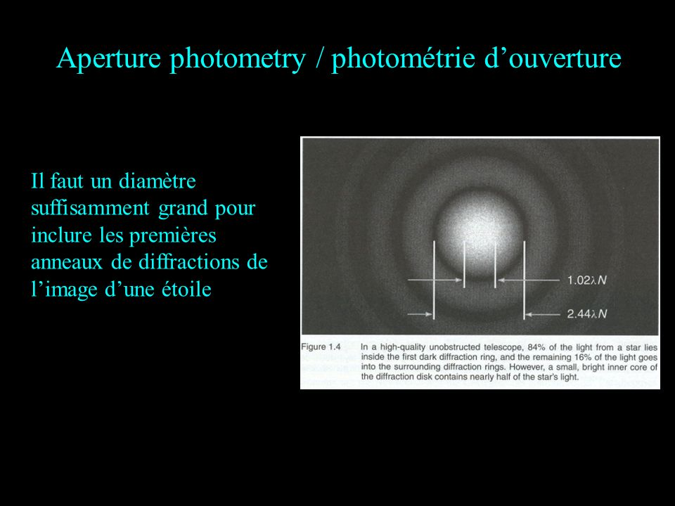 Aperture photometry / photométrie d'ouverture