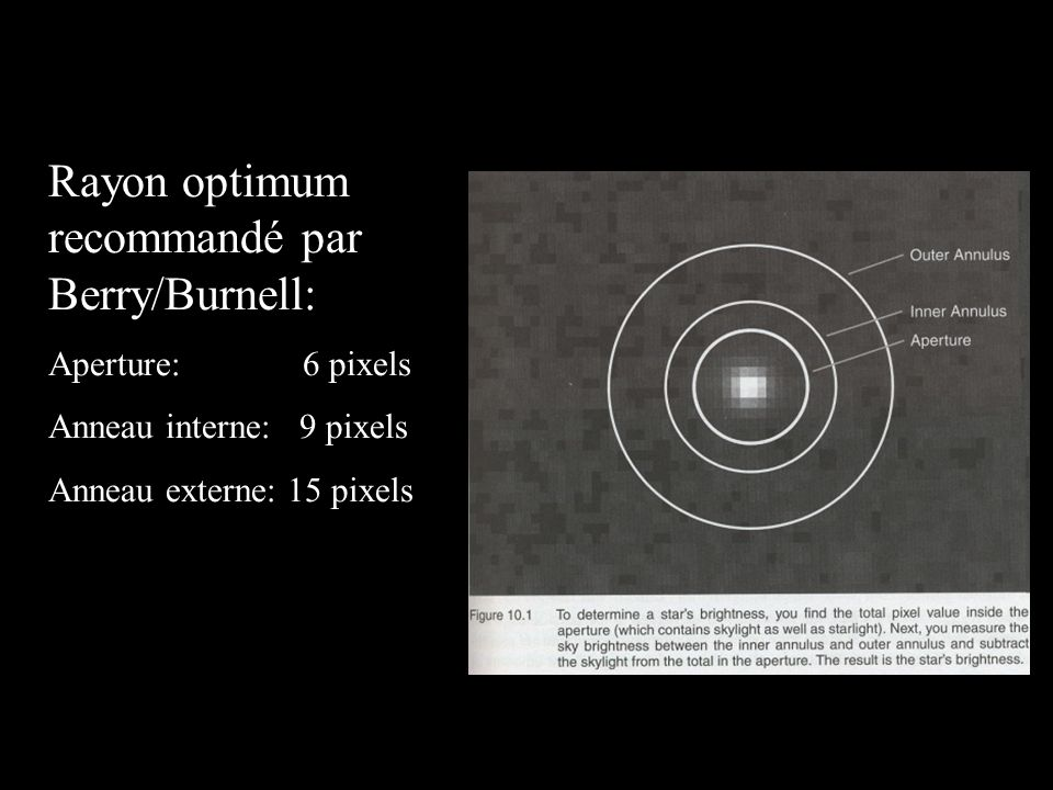 Nova Cygne 1975 Rayon optimum recommandé par Berry/Burnell: