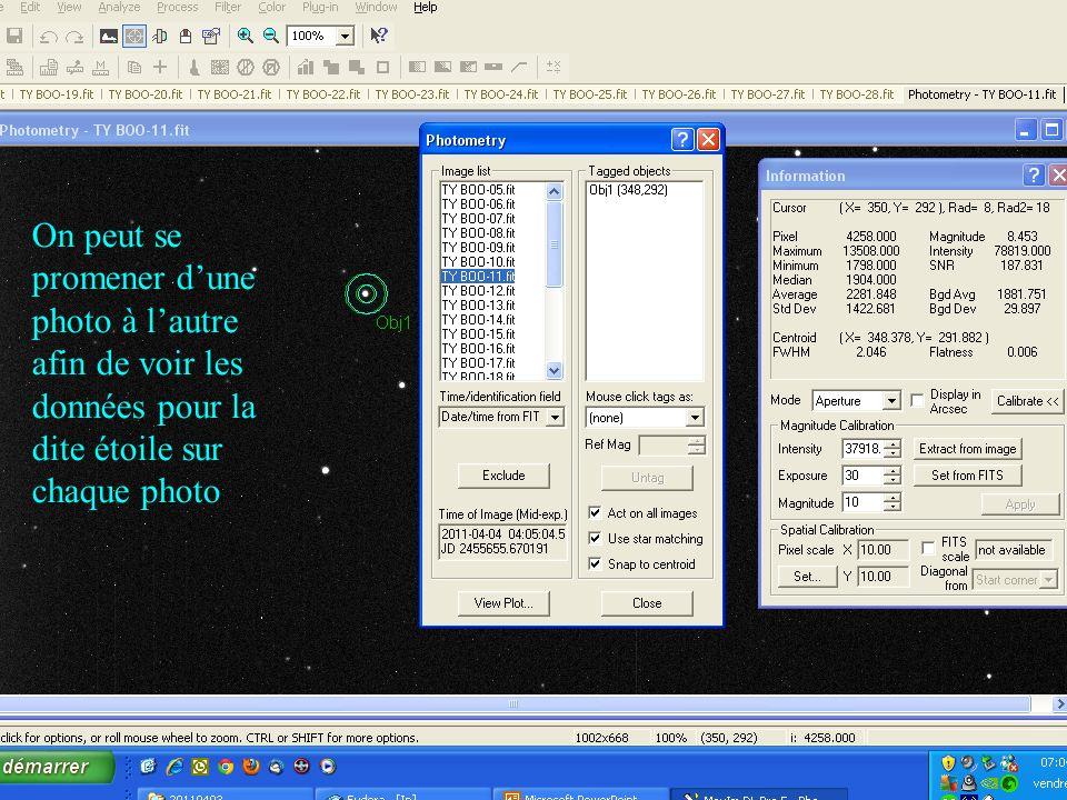 On peut se promener d'une photo à l'autre afin de voir les données pour la dite étoile sur chaque photo