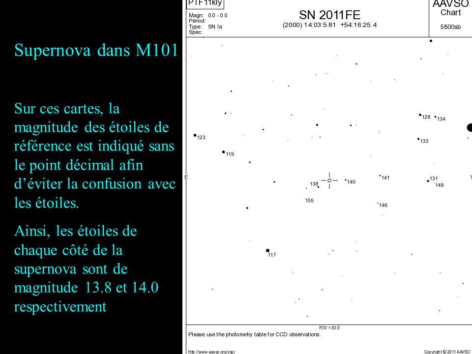 Supernova dans M101