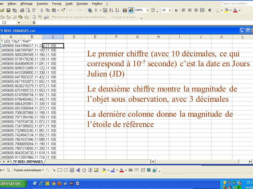 Le premier chiffre (avec 10 décimales, ce qui correspond à 10-5 seconde) c'est la date en Jours Julien (JD)