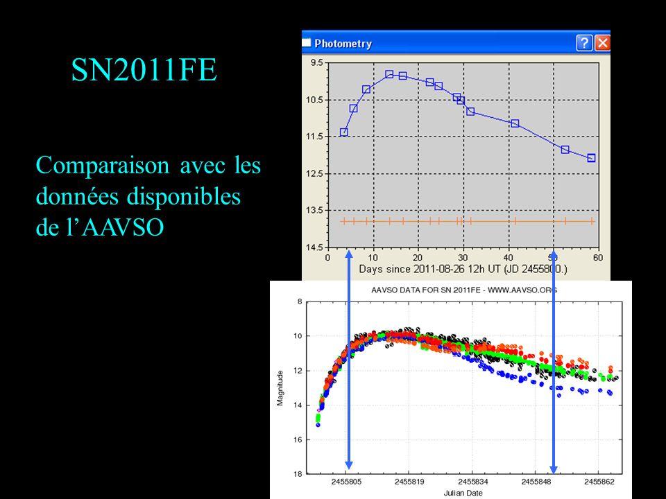 SN2011FE Comparaison avec les données disponibles de l'AAVSO