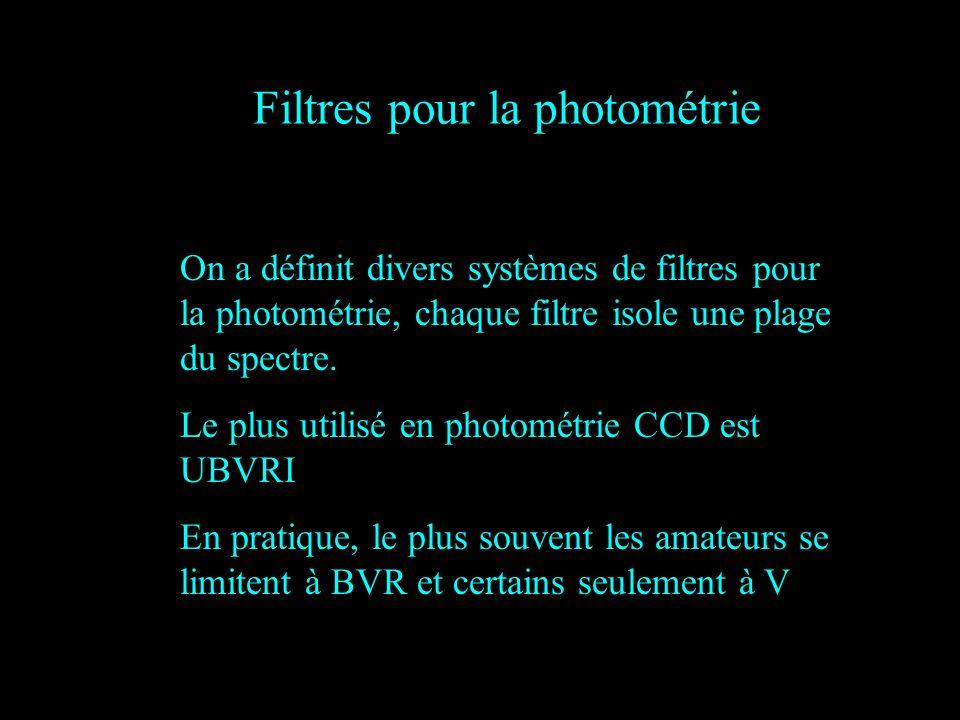 Filtres pour la photométrie