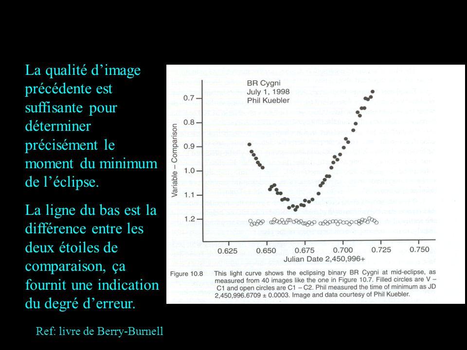 La qualité d'image précédente est suffisante pour déterminer précisément le moment du minimum de l'éclipse.