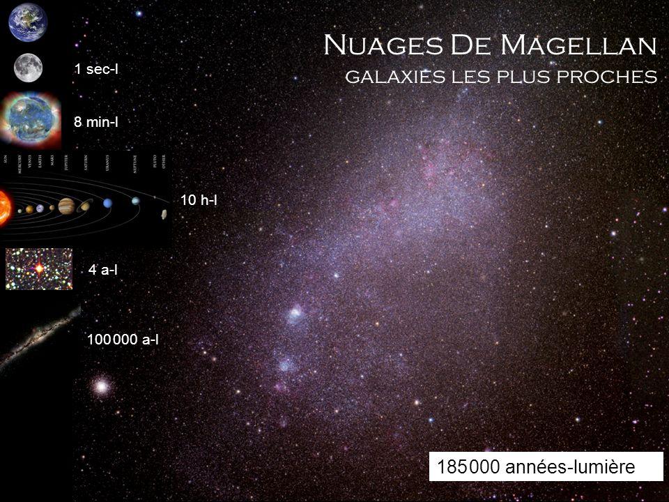 Nuages De Magellan galaxies les plus proches 185 000 années-lumière