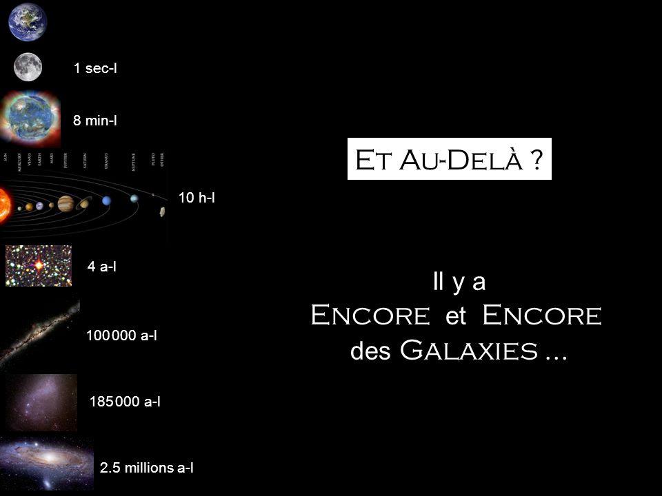 Et Au-Delà Encore et Encore Il y a des Galaxies … 1 sec-l 8 min-l