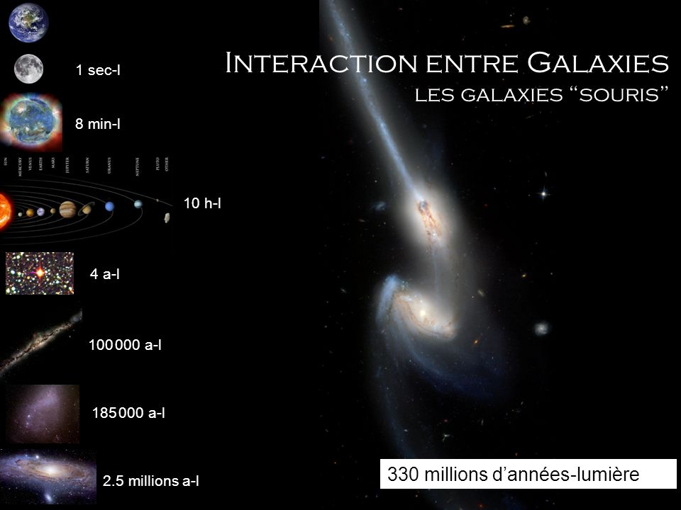 Interaction entre Galaxies