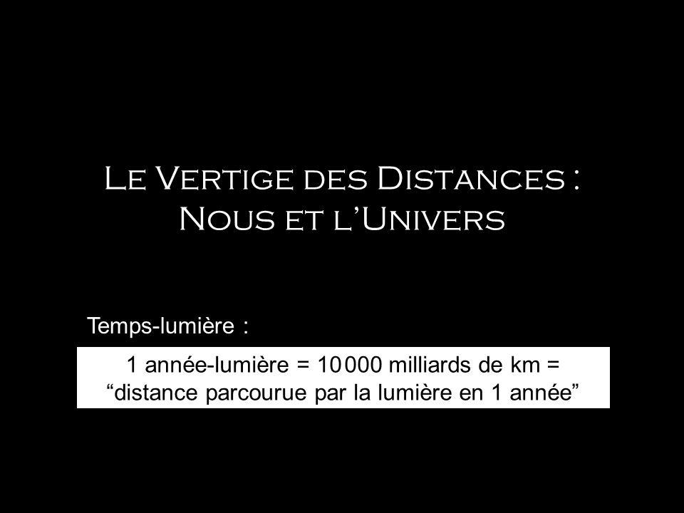 Le Vertige des Distances : Nous et l'Univers