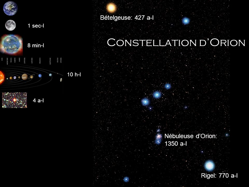 Constellation d'Orion