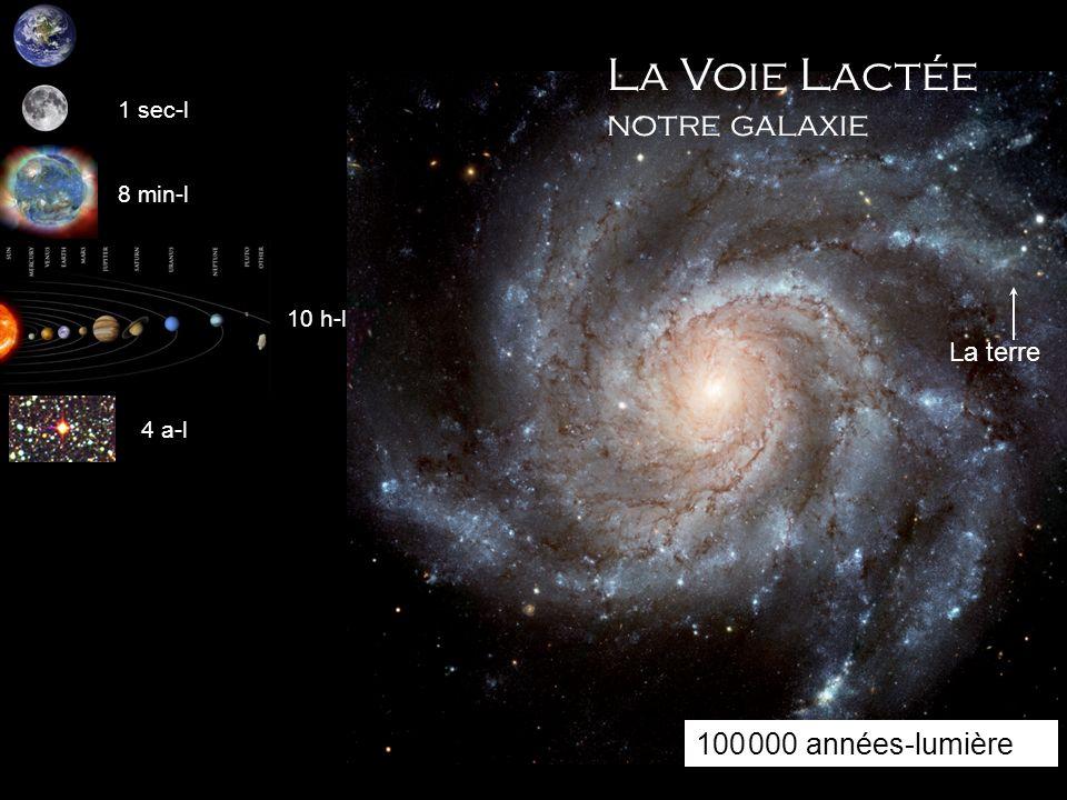 La Voie Lactée notre galaxie 100 000 années-lumière La terre 1 sec-l