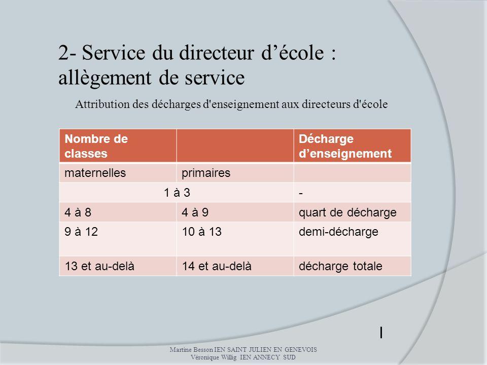 2- Service du directeur d'école : allègement de service