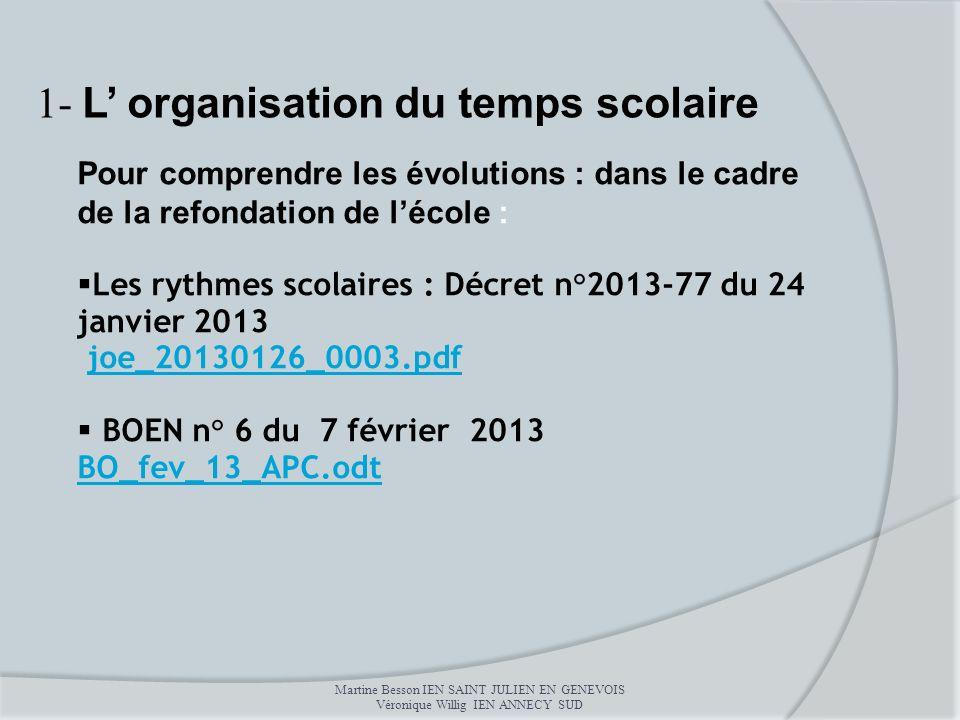 1- L' organisation du temps scolaire