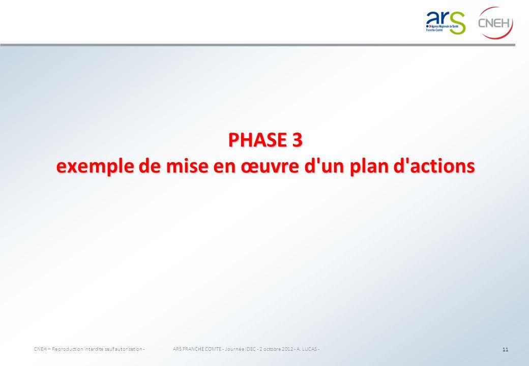 PHASE 3 exemple de mise en œuvre d un plan d actions